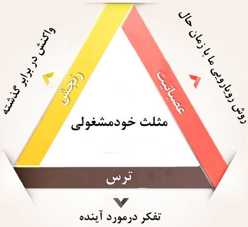 مثلث خود مشغولی چیست؟