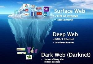 deep web چیست؟ + دارک وب چیست؟