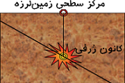 کانون زلزله چیست؟