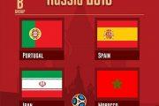 جدول گروه b جام جهانی + جدول گروه مرگ جام جهانی ۲۰۱۸ روسیه