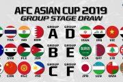 جدول گروهی جام ملت های آسیا ۲۰۱۹ + نتایج